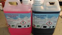 Economy Eco Friendly Chemical Toilet Fluid & Rinse 2L for Caravan, Motorhome