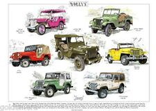 WILLYS JEEP Fine Art Print - A3 size - CJ-5 Renegade 1 Jeepster Gala Surrey CJ-7
