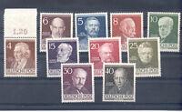 Berlin 91 - 100 postfrisch