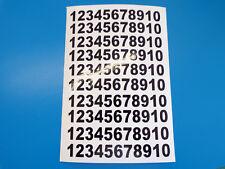 100 Klebezahlen Büro Aufkleber ca 12 mm Arial Schwarz von top-stickers neu