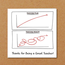 Funny Teacher Card - End of Term Fun humorous amusing lockdown best thank you