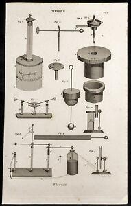 1852 - Gravur Physik Strom (4) . Wissenschaft & Technik