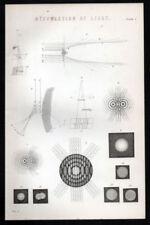 Lithograph Science/Medicine Art Prints