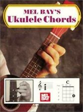 Ukulele Chords : In Picture and Diagram Form