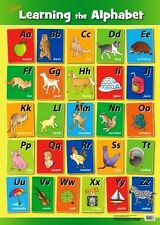 Learning the Alphabet Poster Durable 70 x 49cm Learn ABCs Educational