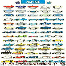 Alpine Renault (A110 A310 A610 BERLINETTE R5 .... ) Affiche Poster voiture sport