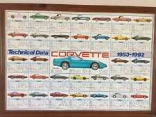 """1953-1992 Technical Data Poster """"The Evolution"""" EPOC! """"SALE!""""Mailed In Tube!"""