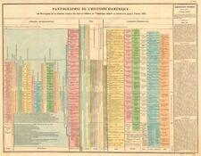 Pantographie de l'histoire d'Amérique. Americas historical timeline. BUCHON 1825