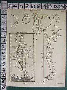 1808 Datierter Antik Aufdruck ~ Astronomie Grad Diagramme ~ Gemessen Auf Karte