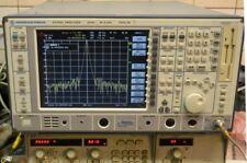 Signal- und Spektrumanalyse