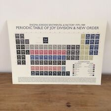 Joy Division / New Order - Periodic Table Art Print