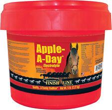 Apple-A-Day Electrolyte