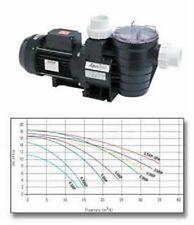 0.75hp Certikin Aquaspeed Swimming Pool Pump - Single Phase