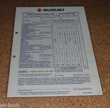 Inspektionsblatt Suzuki AN 650 Burgman Typ WVBU Baujahr 2003