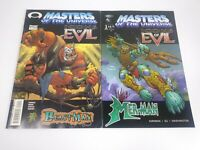 He-Man Masters of the Universe, Icons of Evil #1, Mer-Man and Beast Man