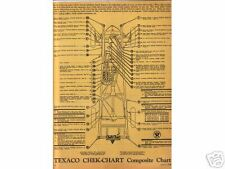 1938 (D8) & 1939 (D11) DODGE 6 CYL 38 39 CHEK-CHART LUBE LUBRICATION CHARTS CC