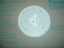 ROTOTHERM...... 9/D/158X RECORDER CHART............................ NEW PACKAGED