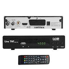 Récepteurs TV par câble