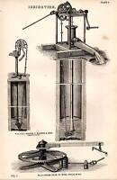 1868 Estampado ~Iirrigation~ WARNER Cadena Bomba & Caballo Equipo A Trabajo