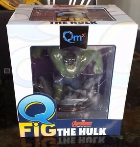 Loot Crate May 2016 Exclusive Marvel Avengers Age of Ultron The Hulk Q Fig QMX