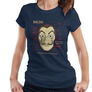 Le Casa De Papel Heist Mask Women's T-Shirt