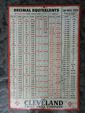 Vintage The Cleveland Twist Drill Company Decimal Equivalents Metal Sign 25 x 17