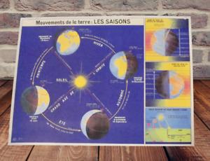 Set de Table Art Print 42 x 30cm Mouvements de la Terre : Les Saisons Soleil