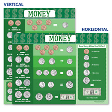 USA Money $ Poster Chart - Laminated - Double Sided 18x24