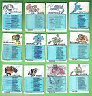 #D87. POOR SET OF 1981 SCANLENS RUGBY LEAGUE CHECKLIST CARDS