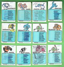 #D87. POOR SET OF 1981 SCANLENS RUGBY LEAGUE CHECKLIST CARDS