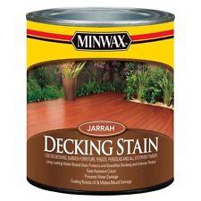 Minwax Home Paint & Varnish