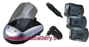 Carica batteria JVC BN-V107 V107U V107S V114 V114U