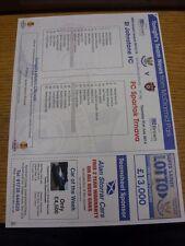 31/07/2014 COLORI teamsheet: ST JOHNSTONE V Spartak Trnava Europa League []. Tha