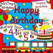 BIRTHDAY resources pack on CD- display, celebrations, EYFS, KS1, KS2, birthdays