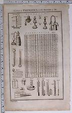1788 ORIGINAL PRINT PNEUMATICS PYRMONT WATER THERMOMETER HYGROMETER