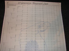 1 - 23 Generation Ahnentafel Genealogy Charts 28 x 39 folded