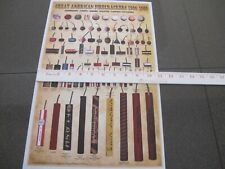 VINTAGE  Fireworks Firecracker Color Copy Poster Salutes Cherry Bombs Torpedo