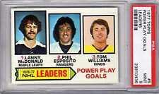 1977 Power Play Goal Leaders Topps #5  McDonald Esposito +    PSA 9    Hockey