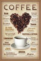 Coffee Varieties Art Print Mural inch Poster 36x54 inch