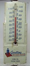 Orig 1940-50s Goodling Red Carpet Service York Pa Adv Thermometer heating oil co