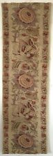 Beautiful 19th C. French Cotton Jacobean Floral Border (2951)