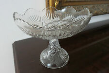VINTAGE EAPG 3 MOLD FOOTED COMPOTE ANTIQUE GLASS