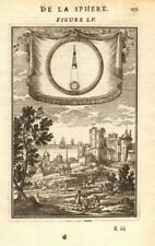 LUNAR ECLIPSE. Astronomy. Eclipse of the Moon explained. MALLET 1683 old print