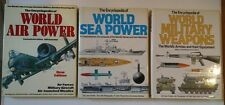 Encyclopedia of World Air/Sea Power/Modern Military Weapons