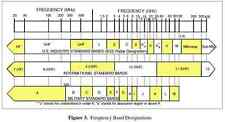 399 page 2012 ELECTRONIC WARFARE & RADAR SYSTEMS EW Engineer Handbook on CD