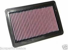 K&N AIR FILTER REPLACEMENT FOR FIAT UNO 1.3, 1.4 TURBO