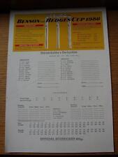 17/05/1986 Cricket Scorecard: Warwickshire v Derbyshire  -  1 Days (folded)