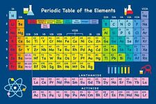 """periodic table of the elements  poster 36"""" x 24"""" Decor 01"""