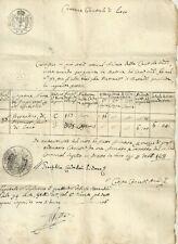 Regno di Napoli e Sicilia Antico Documento Catastale di Luco dei Marsi 1811