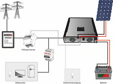Batteriewechselrichter Einspeisung Hybrid Inverter Grid Notstrom USV  Westech